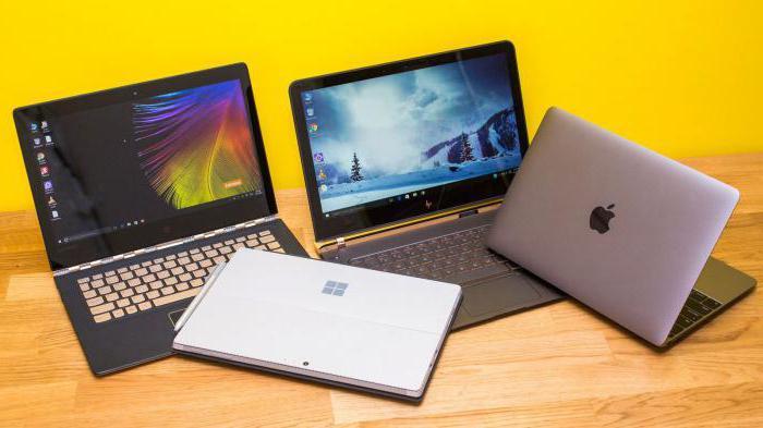 Ноутбук з Китаю  доставка 49d3b25bb5356