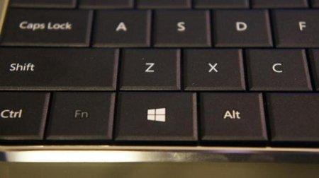Комбінації клавіш на клавіатурі (список)