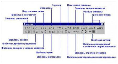Редактор формул Microsoft Equation