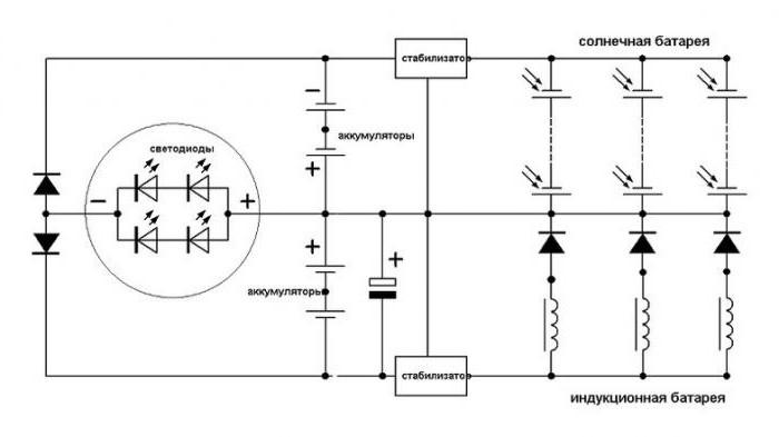 Схема уличного светодиодного фонаря на солнечных батареях